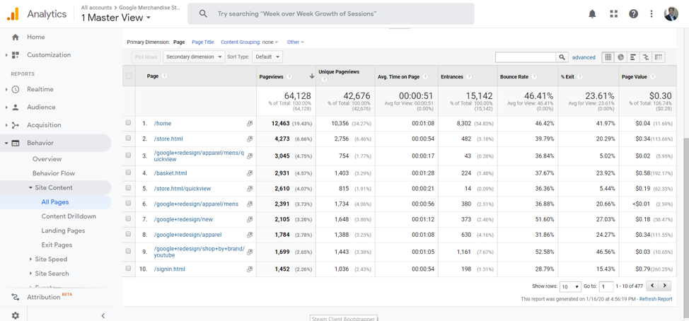 Google Analytics Table for Website Redesign Strategy